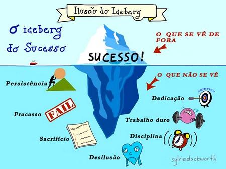 o iceberg do sucesso que esconde a porção maior de esforço e dedicação