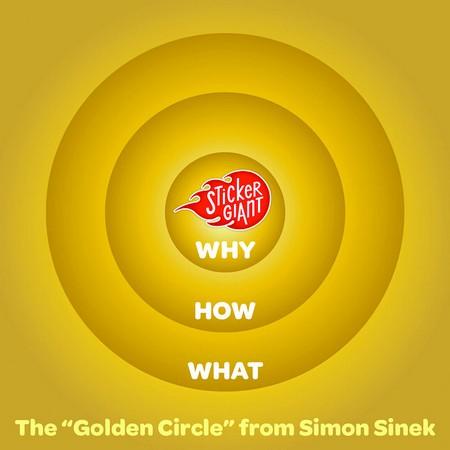 o círuclo dourado de sinek